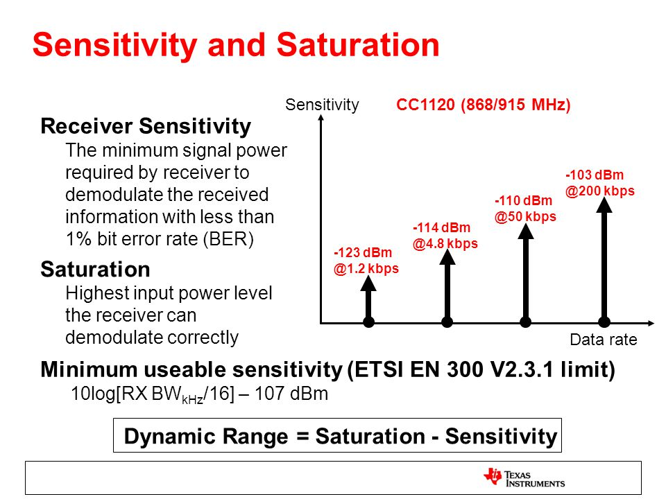 Sensitivity and Saturation