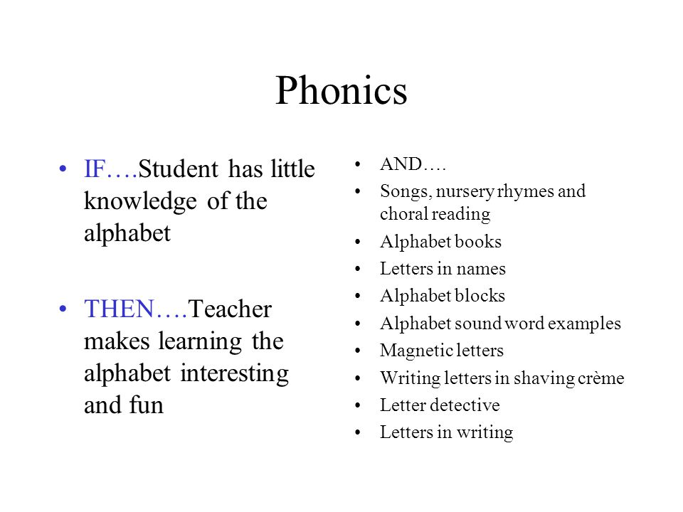 Phonics IF….Student has little knowledge of the alphabet