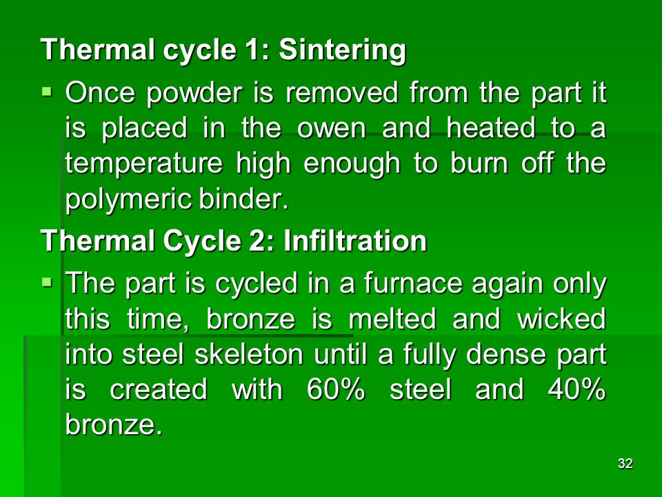 Thermal cycle 1: Sintering