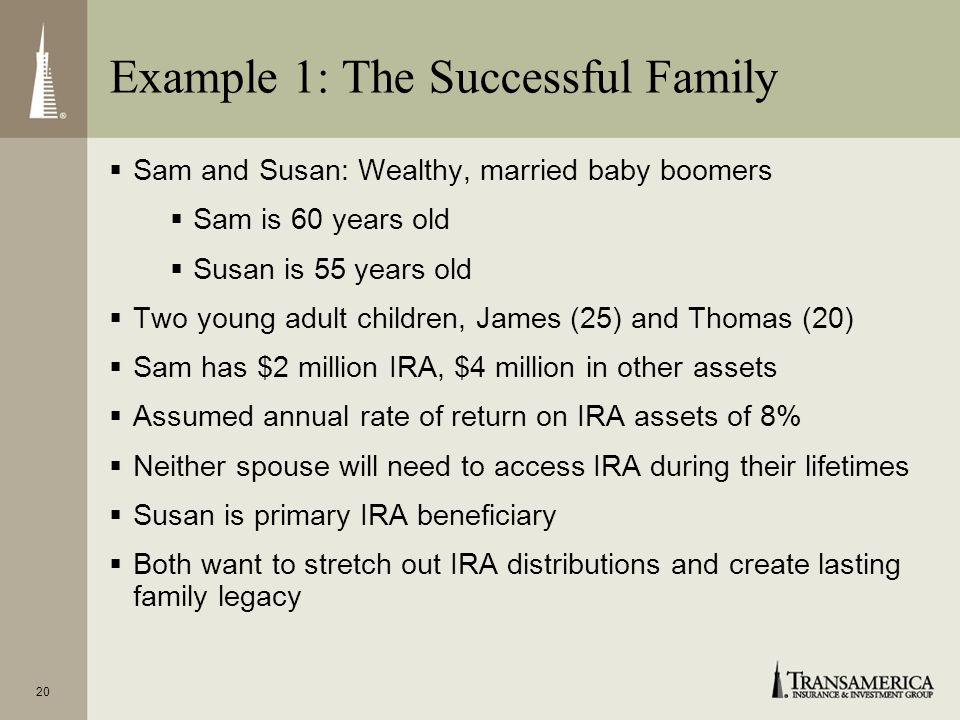 Example 1: The Successful Family