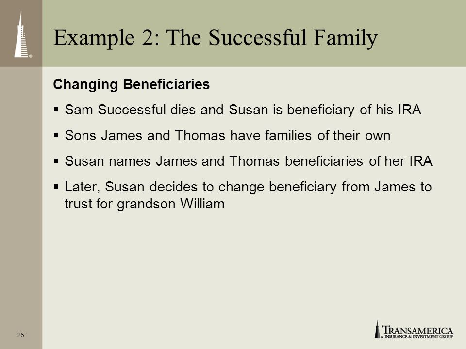 Example 2: The Successful Family