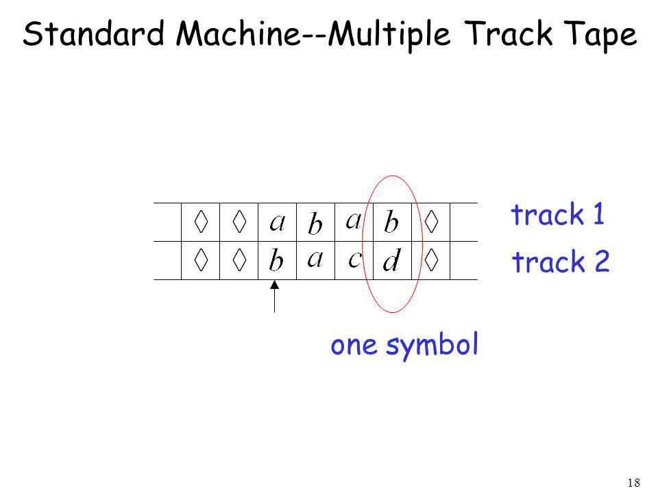 Standard Machine--Multiple Track Tape