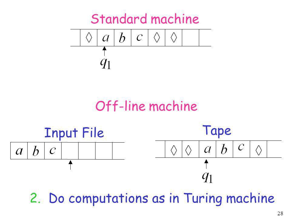 Standard machine Off-line machine Tape Input File 2. Do computations as in Turing machine