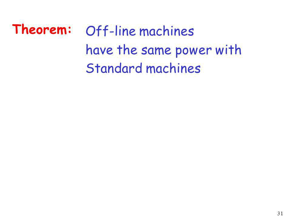 Theorem: Off-line machines have the same power with Standard machines