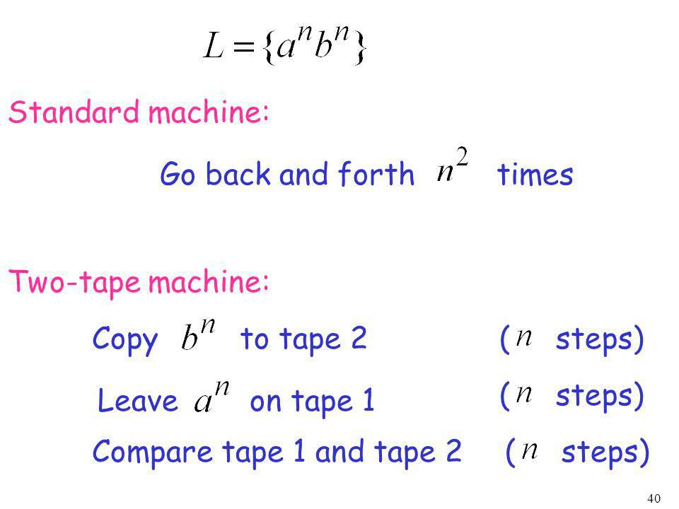 Standard machine: Go back and forth times. Two-tape machine: Copy to tape 2. ( steps)