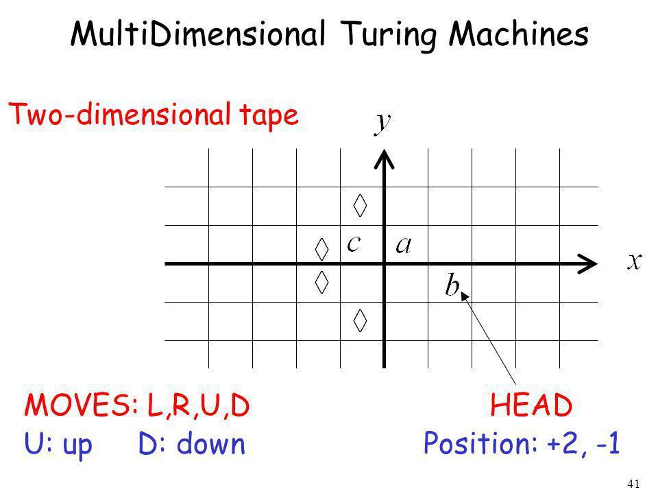 MultiDimensional Turing Machines