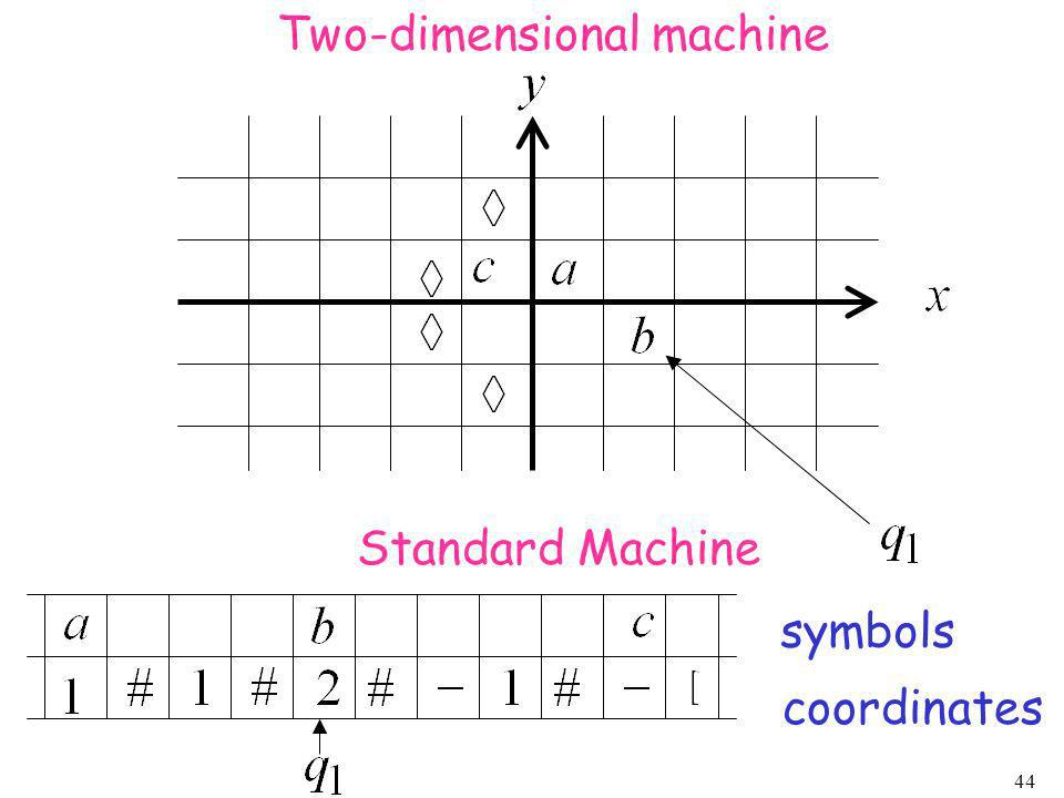 Two-dimensional machine