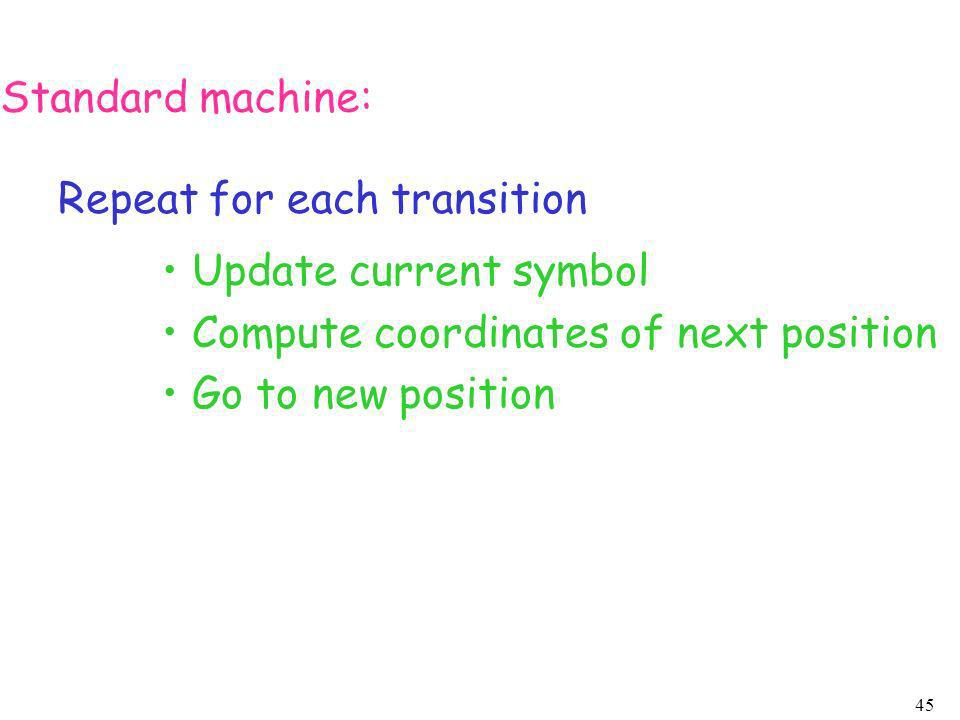 Standard machine: Repeat for each transition. Update current symbol. Compute coordinates of next position.