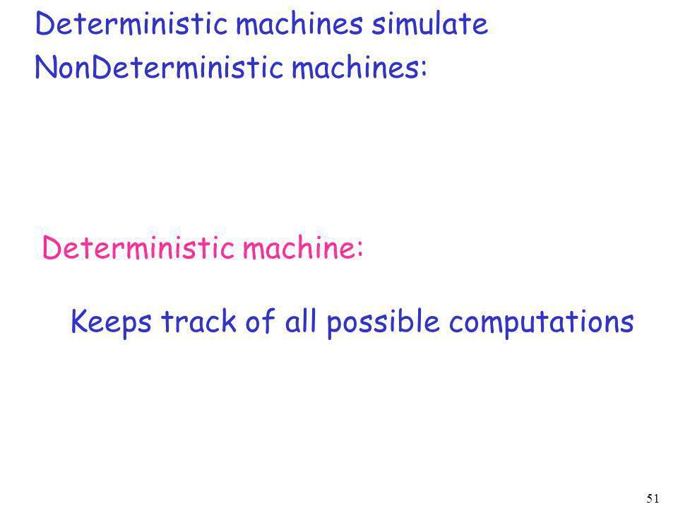 Deterministic machines simulate