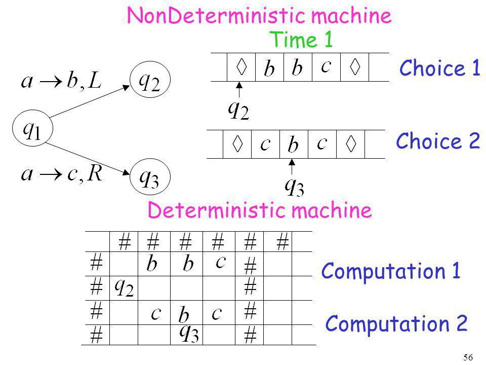 NonDeterministic machine