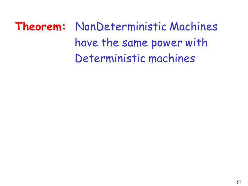 Theorem: NonDeterministic Machines