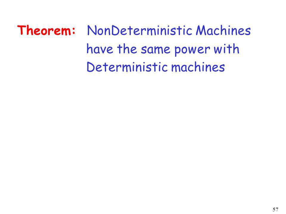 Theorem: NonDeterministic Machines