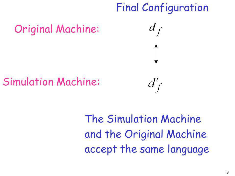 Final Configuration Original Machine: Simulation Machine: The Simulation Machine. and the Original Machine.
