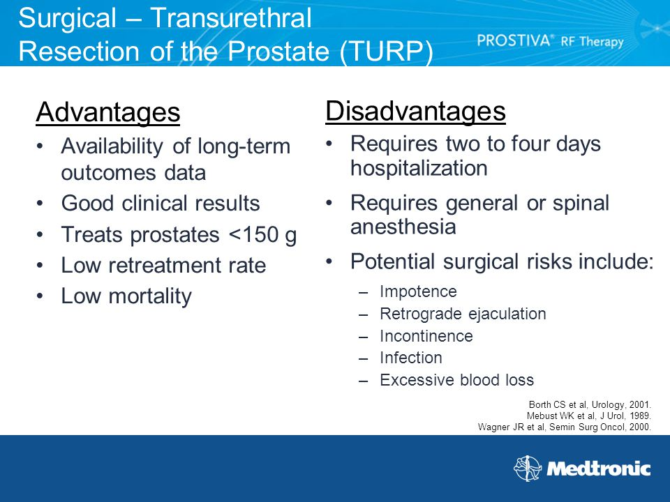 Surgical – Transurethral Resection of the Prostate (TURP)