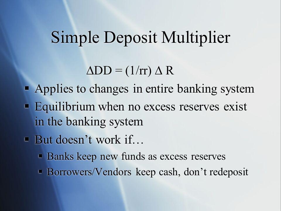 Simple Deposit Multiplier