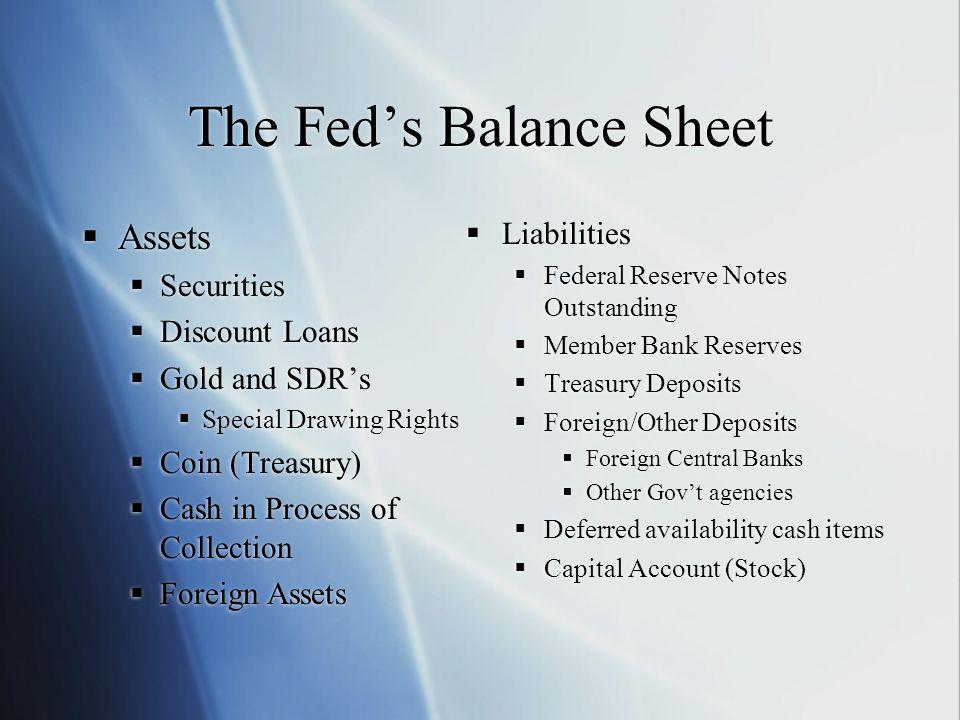 The Fed's Balance Sheet