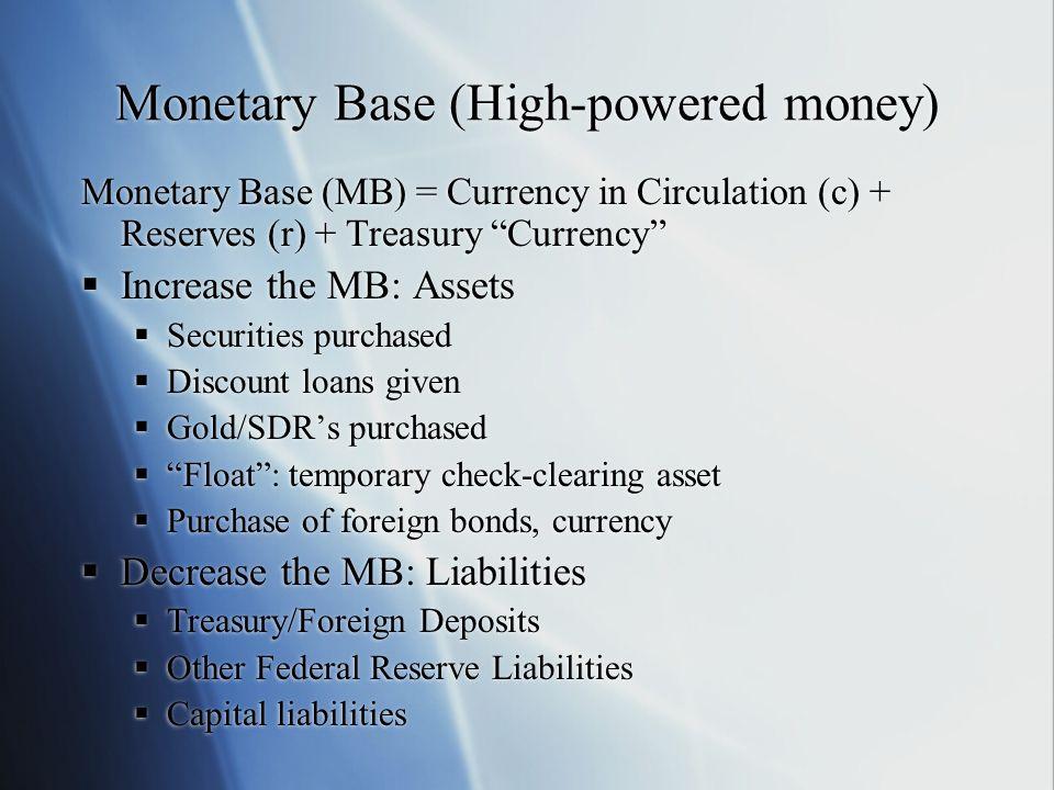 Monetary Base (High-powered money)