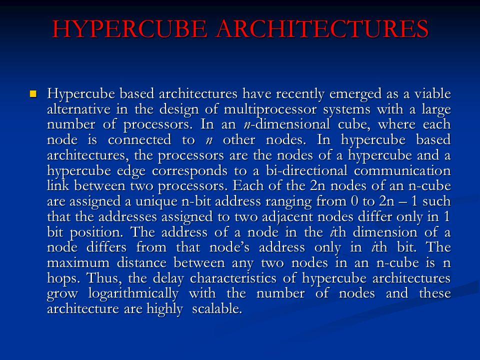 HYPERCUBE ARCHITECTURES