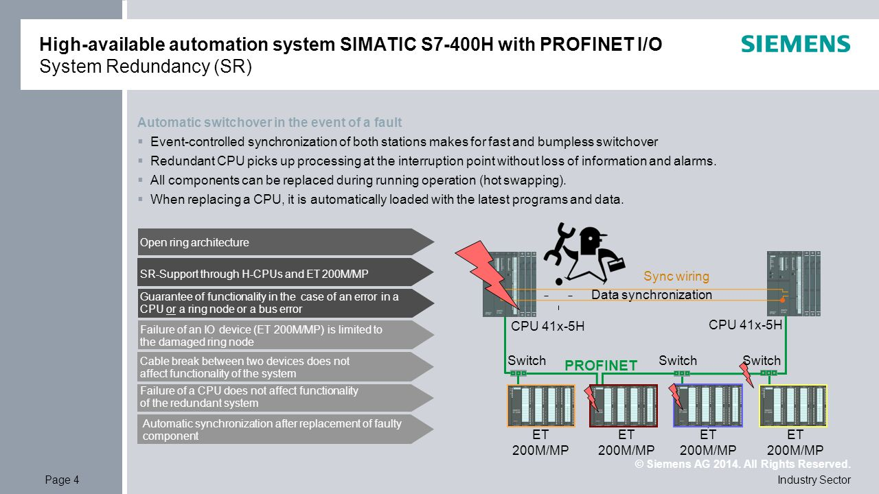 High-available automation system SIMATIC S7-400H with PROFINET I/O System Redundancy (SR)