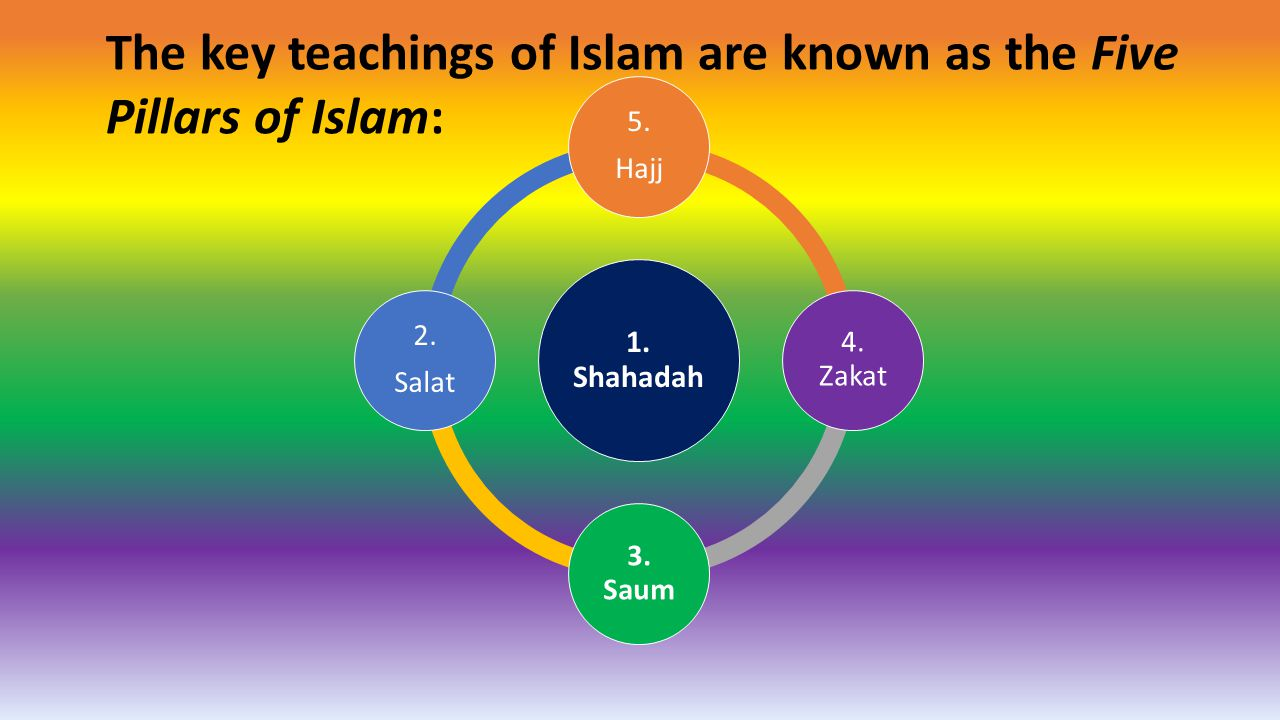 The key teachings of Islam are known as the Five Pillars of Islam: