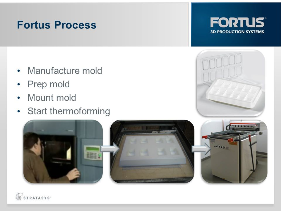 Fortus Process Manufacture mold Prep mold Mount mold