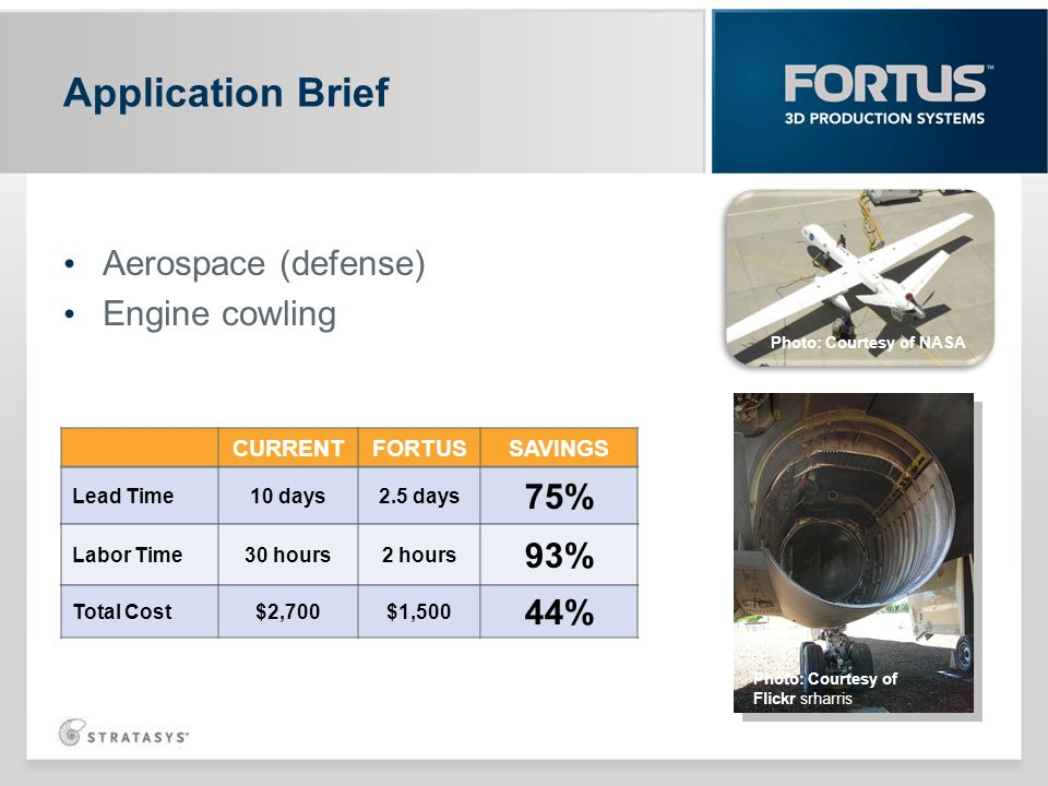 Application Brief 75% Aerospace (defense) 93% Engine cowling 44%