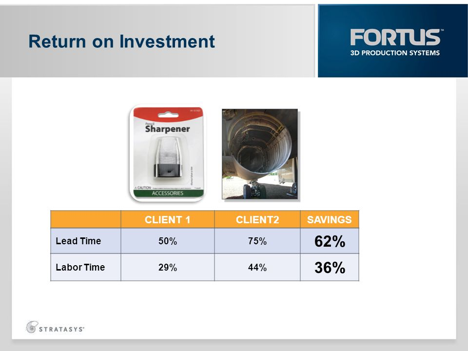 Return on Investment 62% 36% CLIENT 1 CLIENT2 SAVINGS Lead Time 50%