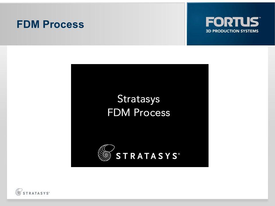 FDM Process