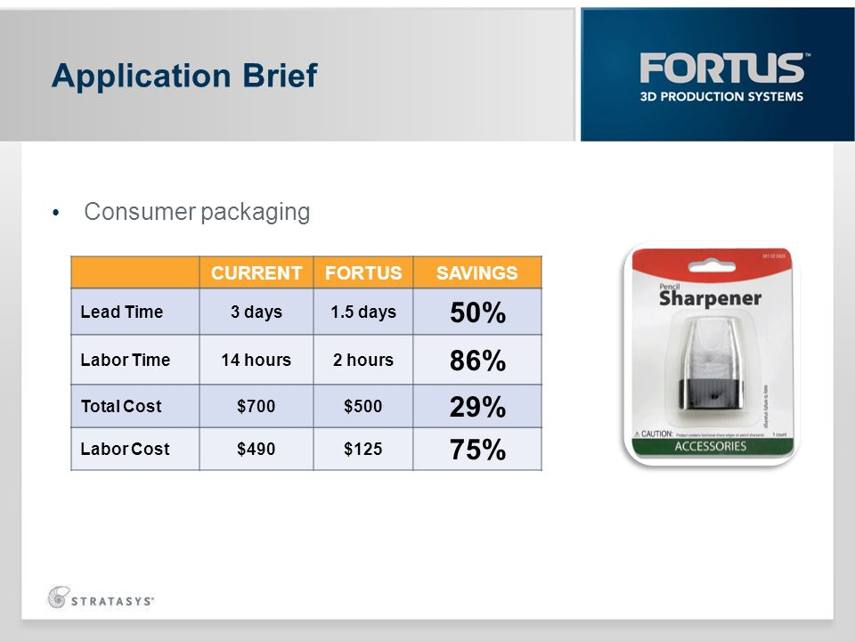 Application Brief 50% 86% 29% 75% Consumer packaging CURRENT FORTUS