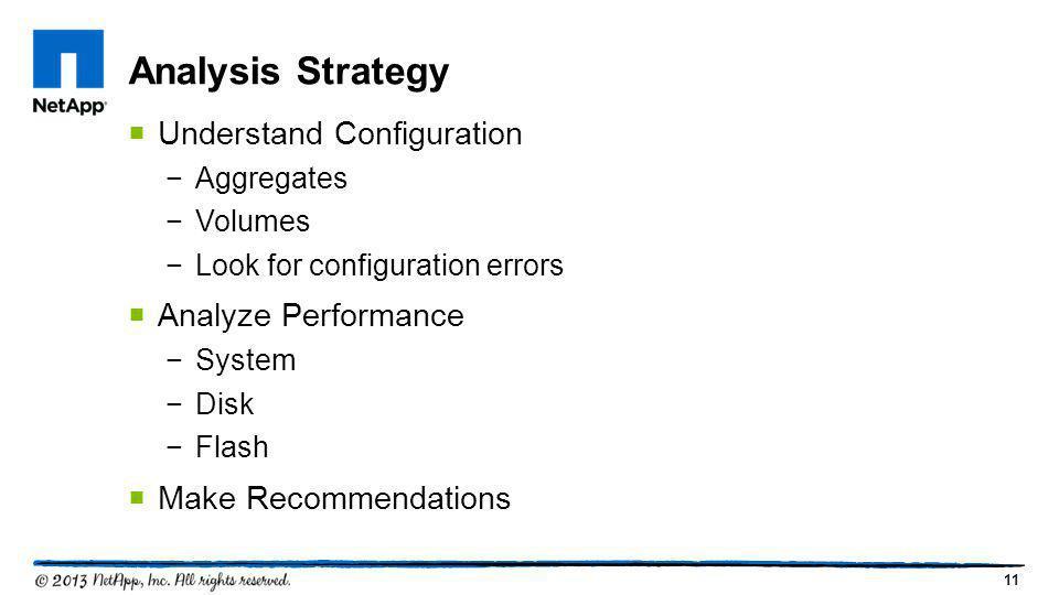 Analysis Strategy Understand Configuration Analyze Performance