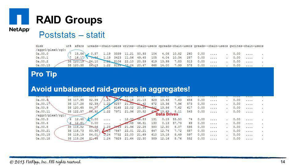 RAID Groups Poststats – statit Pro Tip