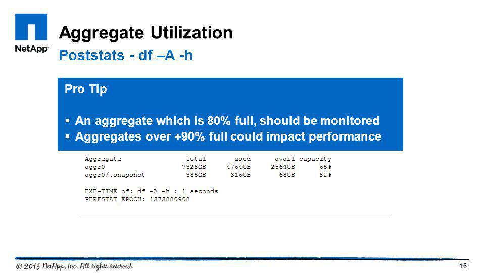 Aggregate Utilization