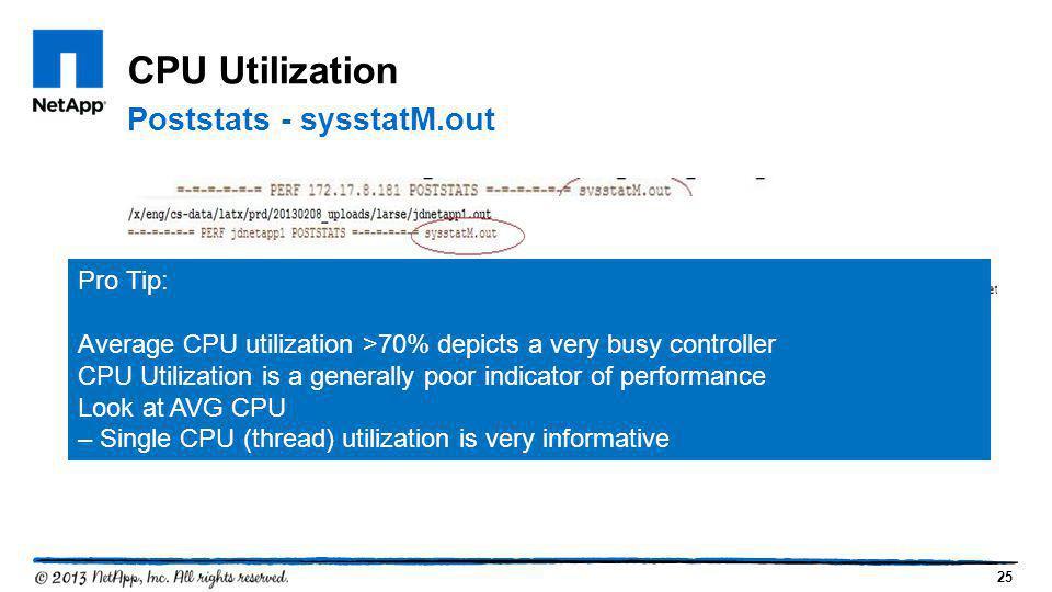 CPU Utilization Poststats - sysstatM.out Pro Tip: