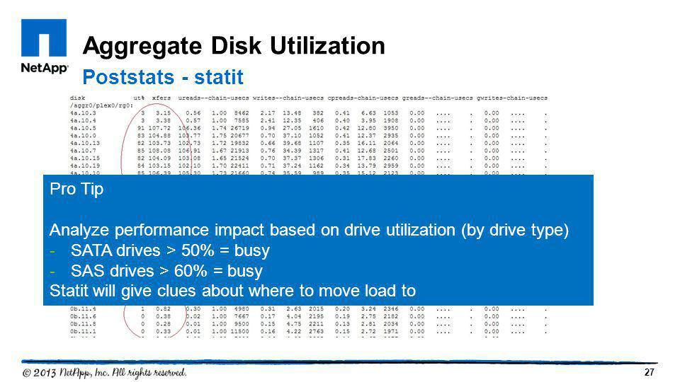 Aggregate Disk Utilization