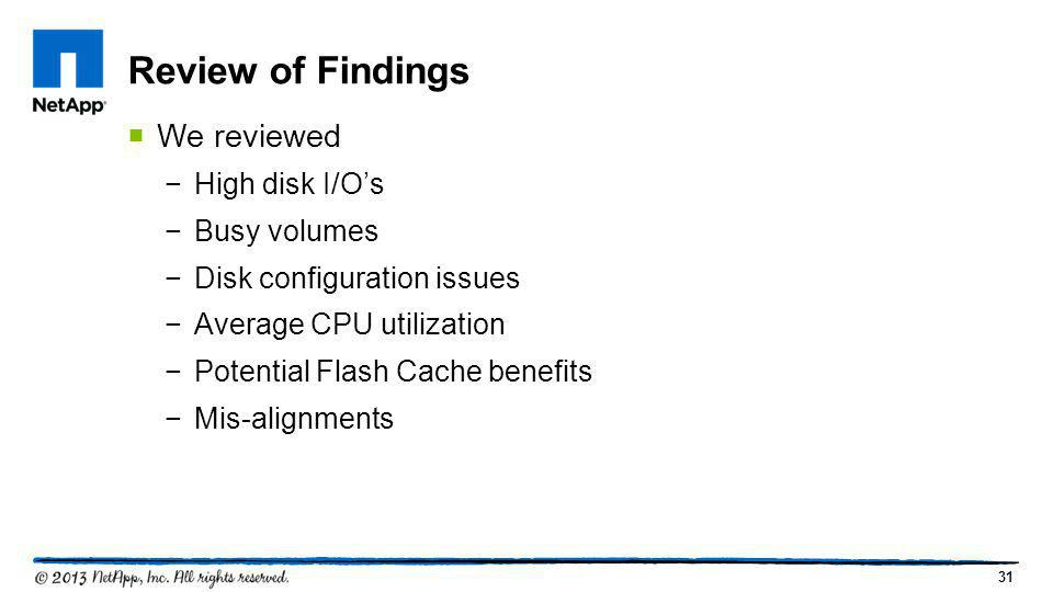Review of Findings We reviewed High disk I/O's Busy volumes