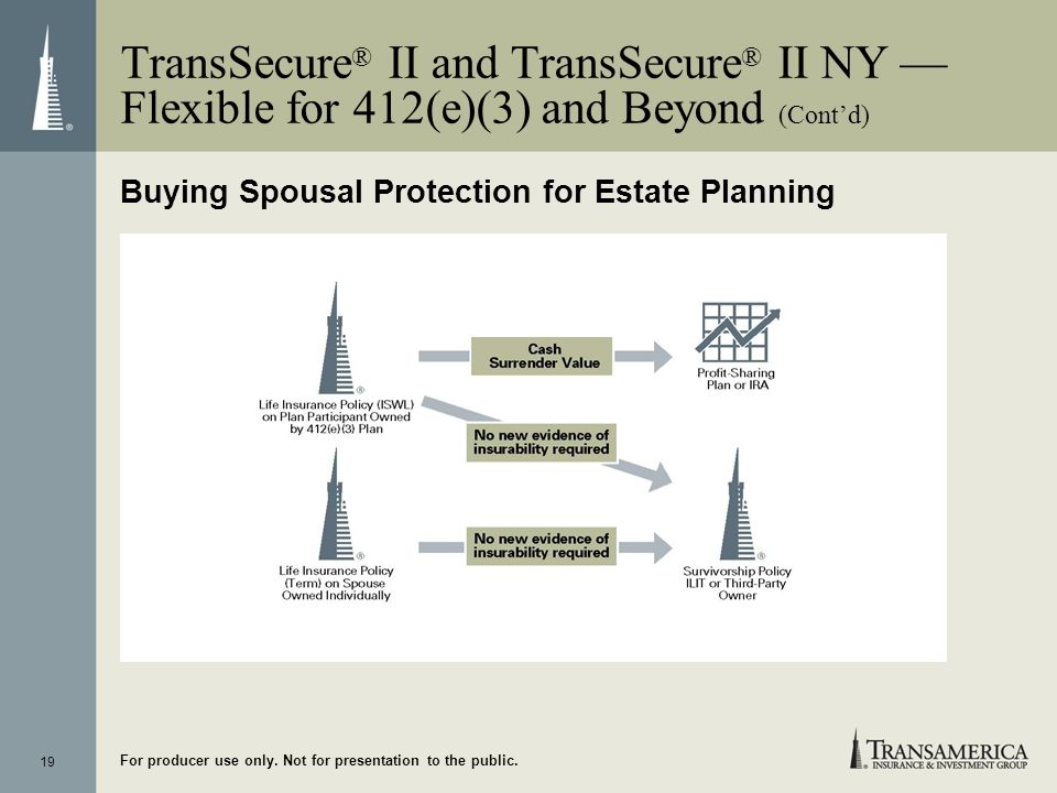 TransSecure® II and TransSecure® II NY — Flexible for 412(e)(3) and Beyond (Cont'd)