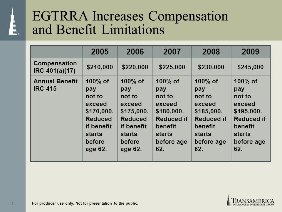 EGTRRA Increases Compensation and Benefit Limitations