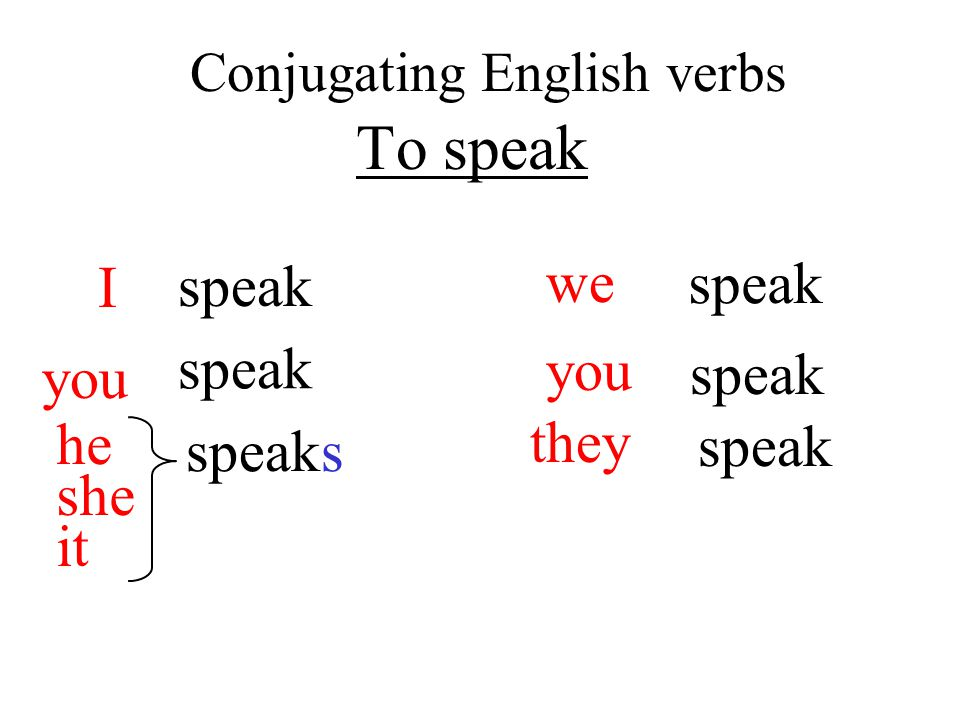 Conjugating English verbs
