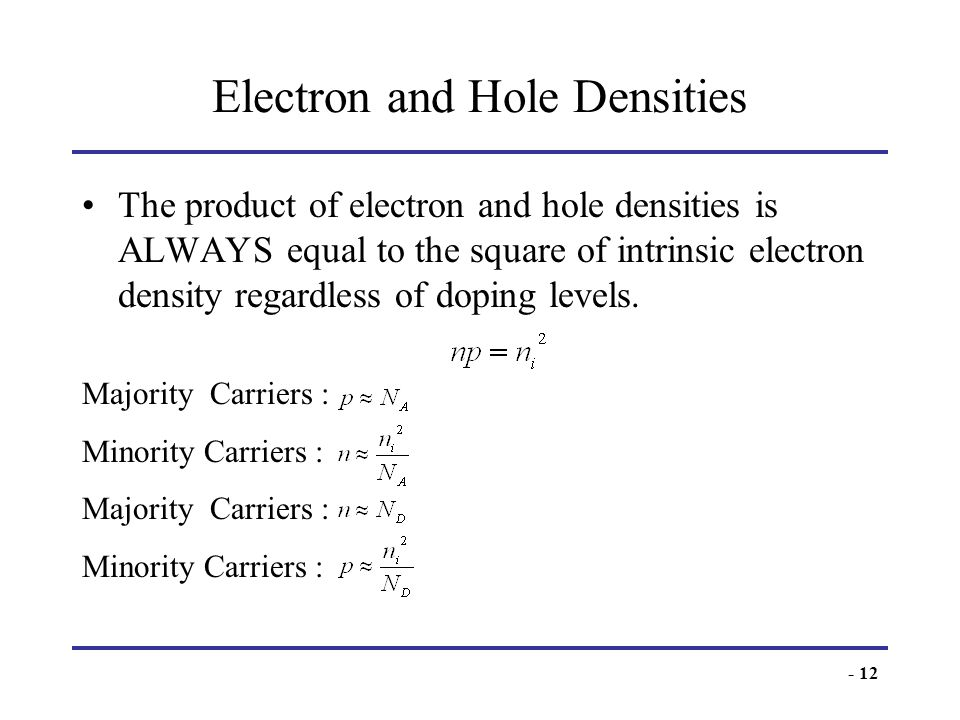 Electron and Hole Densities