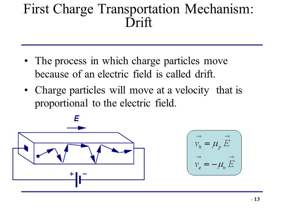 First Charge Transportation Mechanism: Drift