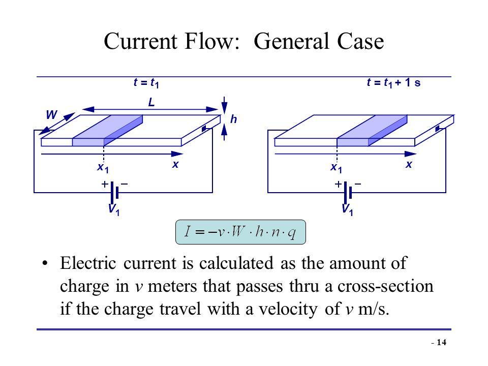 Current Flow: General Case