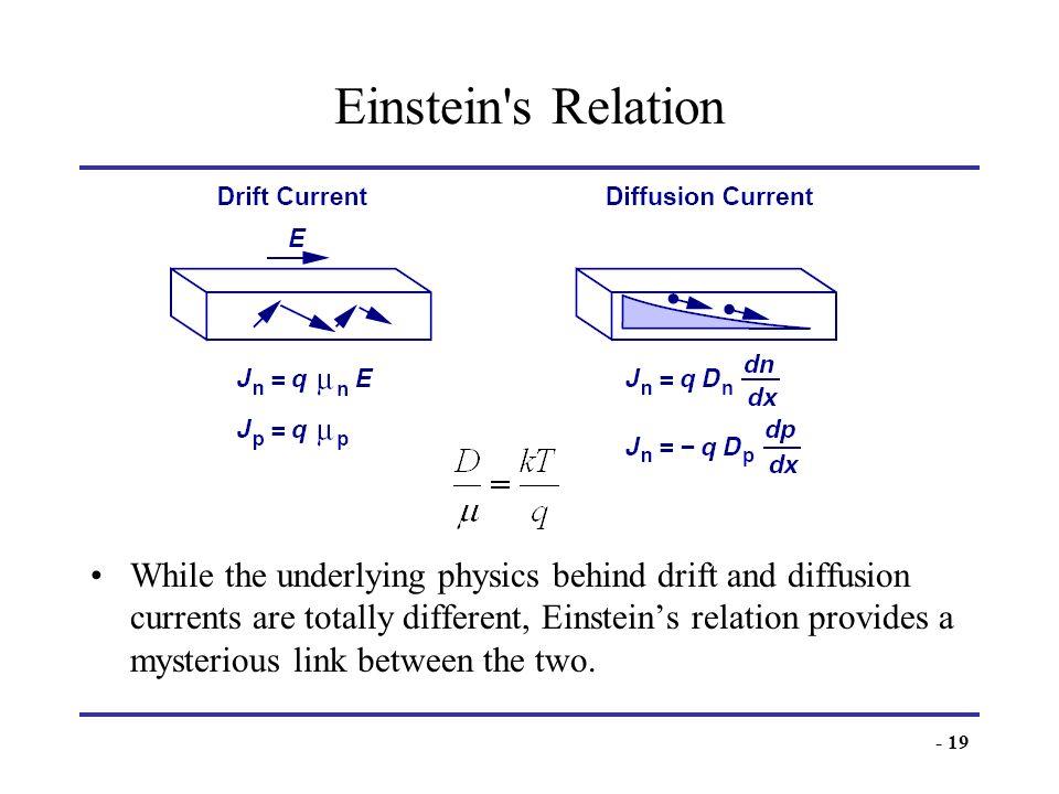 Einstein s Relation