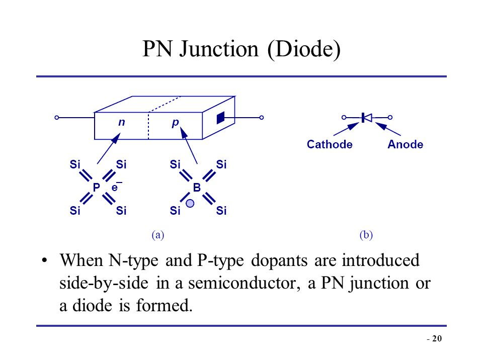 PN Junction (Diode) When N-type and P-type dopants are introduced side-by-side in a semiconductor, a PN junction or a diode is formed.