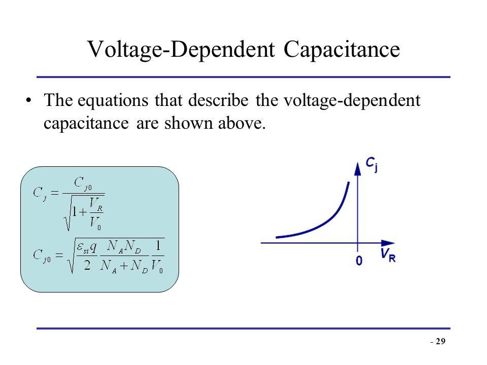 Voltage-Dependent Capacitance