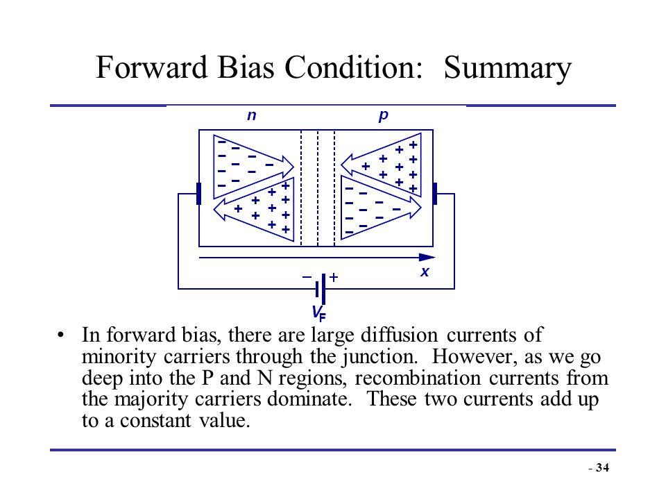 Forward Bias Condition: Summary
