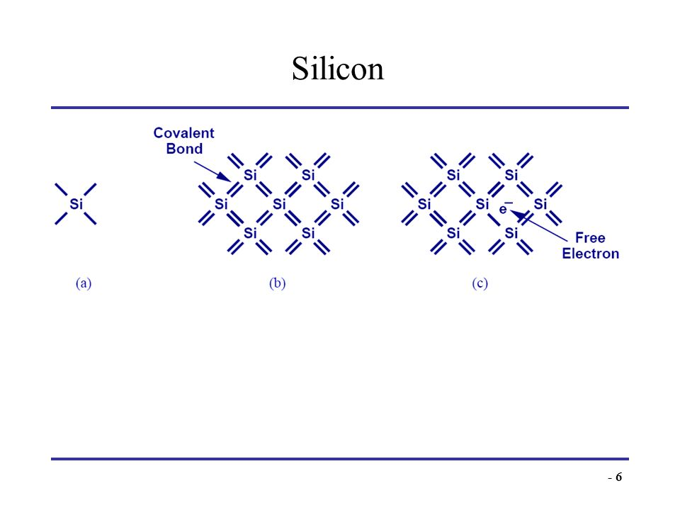Silicon Si has four valence electrons. Therefore, it can form covalent bonds with four of its neighbors.