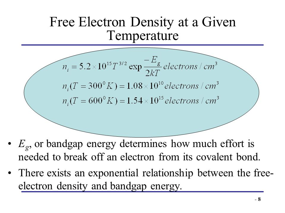 Free Electron Density at a Given Temperature
