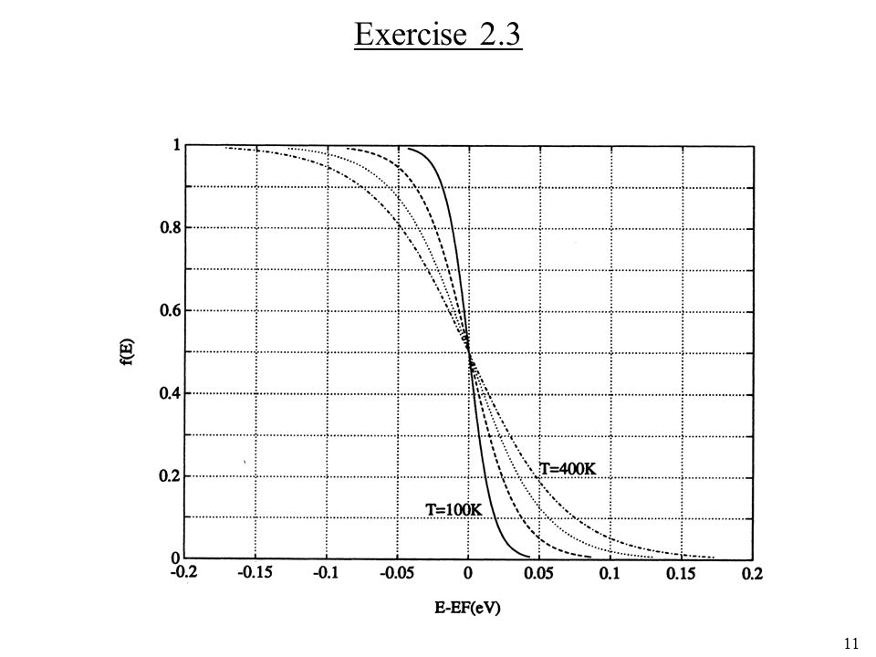 Exercise 2.3