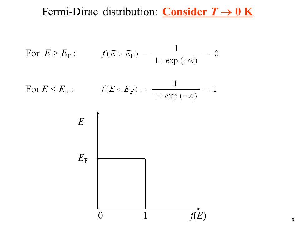 Fermi-Dirac distribution: Consider T  0 K