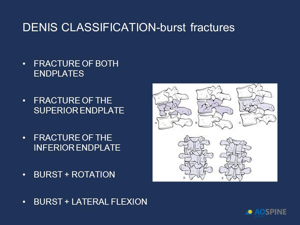 DENIS CLASSIFICATION-burst fractures